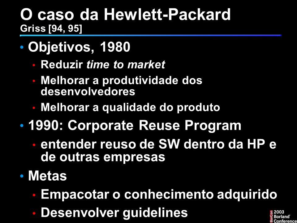 O caso da Hewlett-Packard Griss [94, 95]